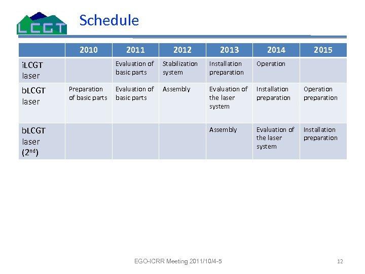 Schedule 2010 i. LCGT laser b. LCGT laser (2 nd) 2011 2012 2013 2014