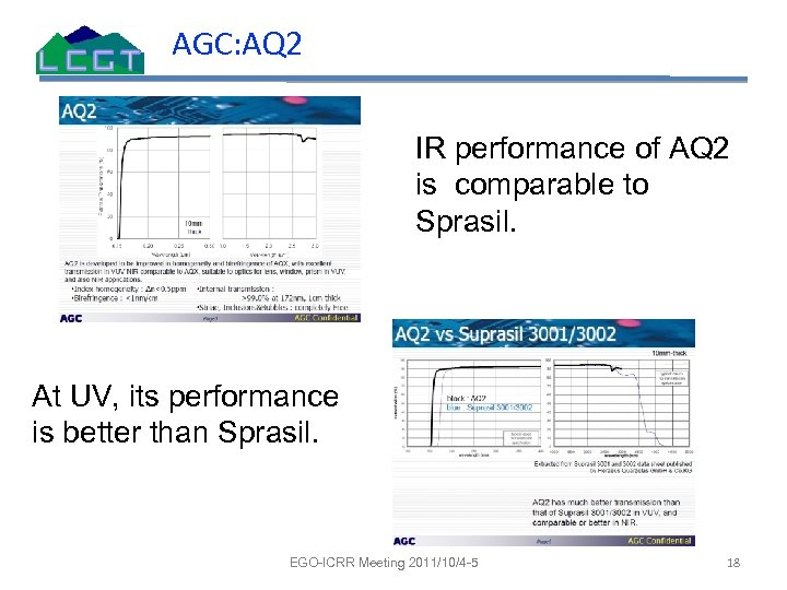 AGC: AQ 2 IR performance of AQ 2 is comparable to Sprasil. At UV,