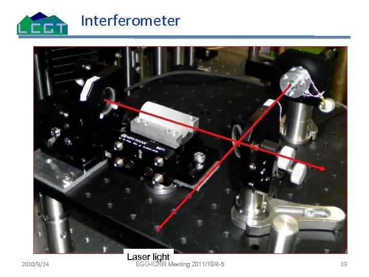 Interferometer 2010/9/14 Laser light EGO-ICRR Meeting 2011/10/4 -5 23