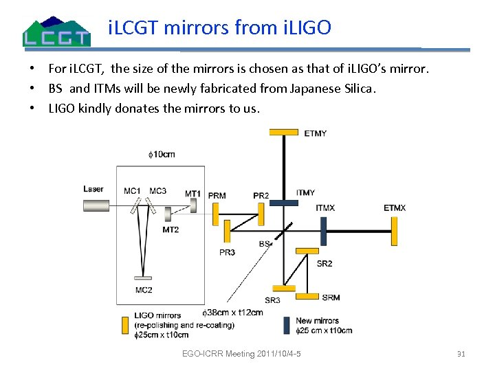 i. LCGT mirrors from i. LIGO • For i. LCGT, the size of the