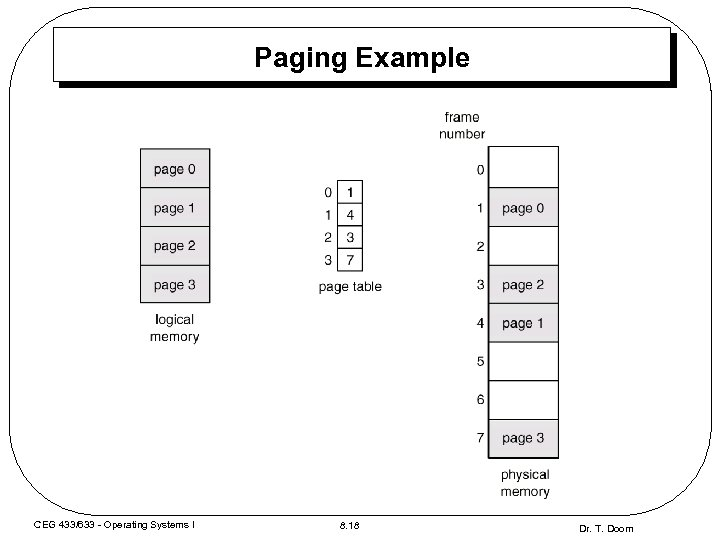 Paging Example CEG 433/633 - Operating Systems I 8. 18 Dr. T. Doom