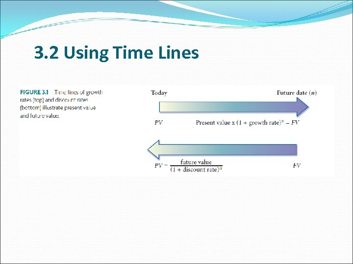3. 2 Using Time Lines