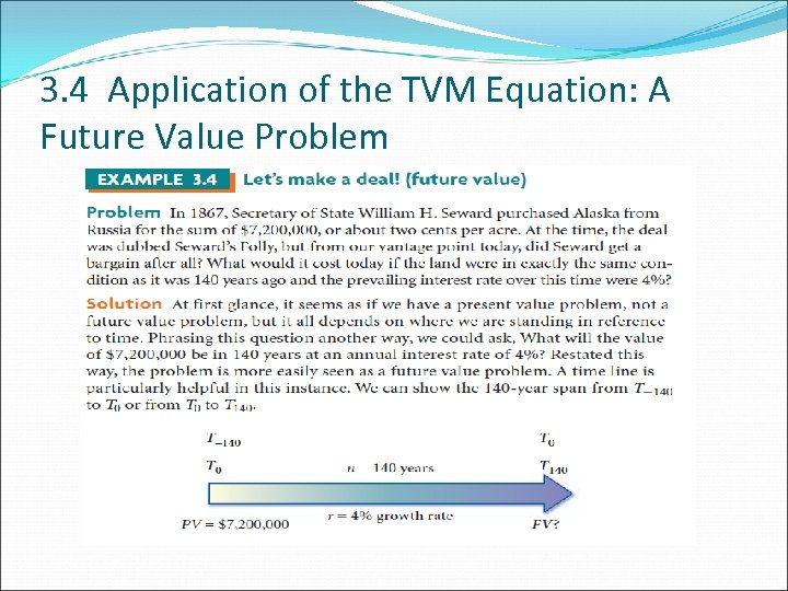 3. 4 Application of the TVM Equation: A Future Value Problem