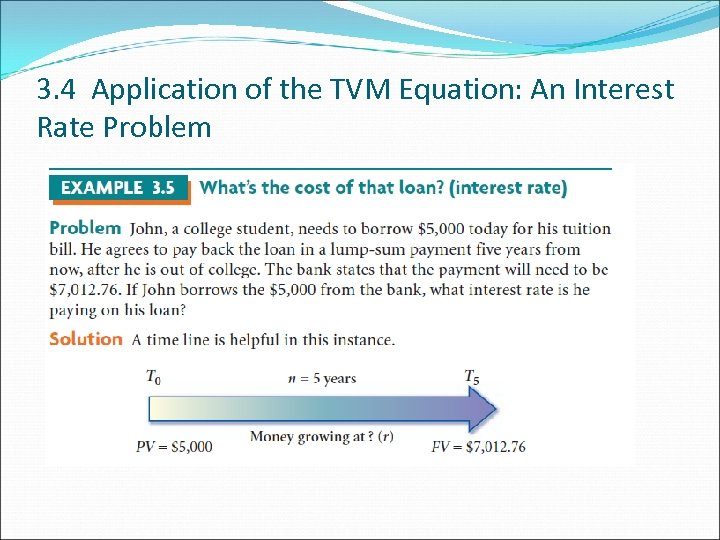 3. 4 Application of the TVM Equation: An Interest Rate Problem