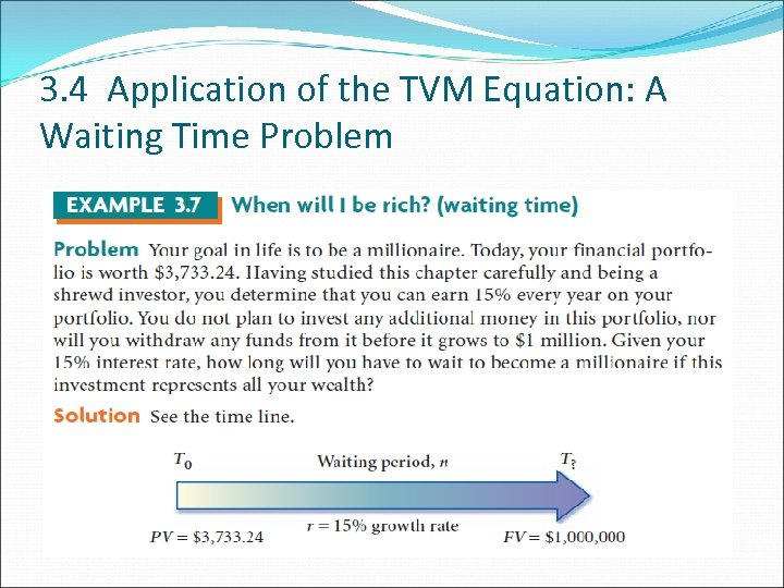3. 4 Application of the TVM Equation: A Waiting Time Problem