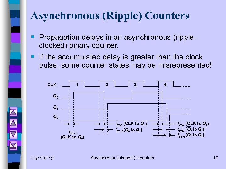 Asynchronous (Ripple) Counters § Propagation delays in an asynchronous (rippleclocked) binary counter. § If