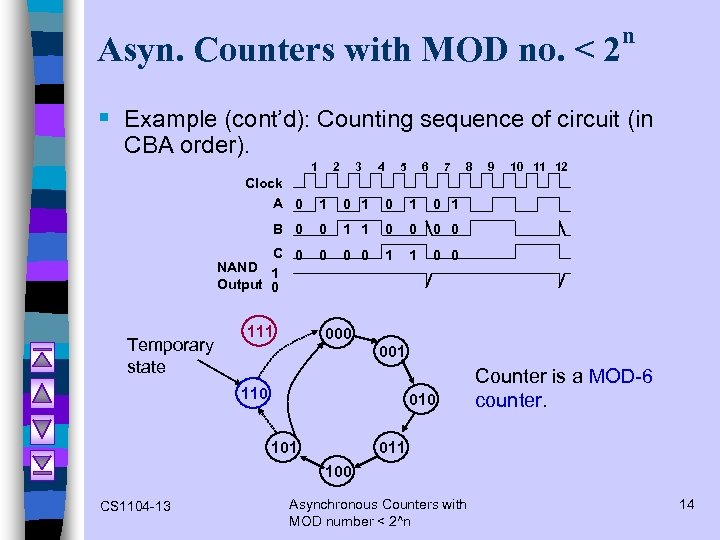 Asyn. Counters with MOD no. < 2 n § Example (cont'd): Counting sequence of