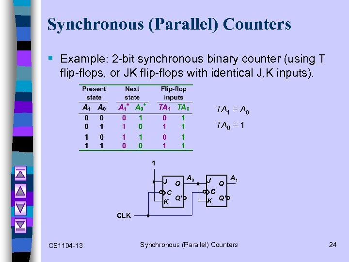 Synchronous (Parallel) Counters § Example: 2 -bit synchronous binary counter (using T flip-flops, or