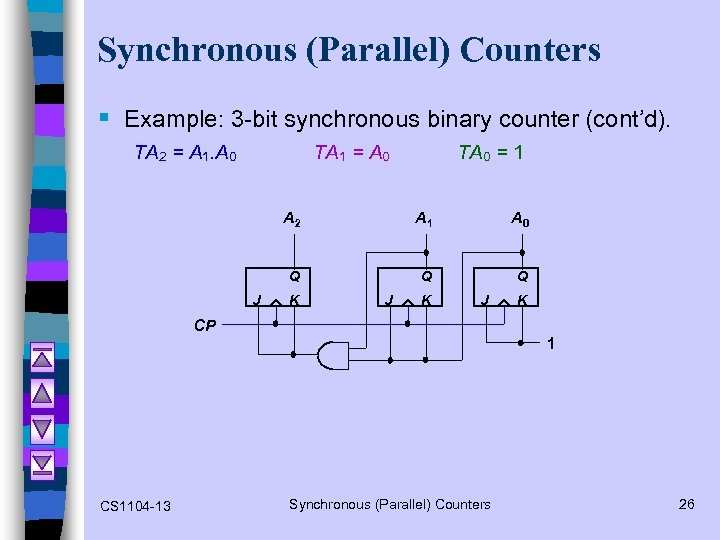 Synchronous (Parallel) Counters § Example: 3 -bit synchronous binary counter (cont'd). TA 2 =