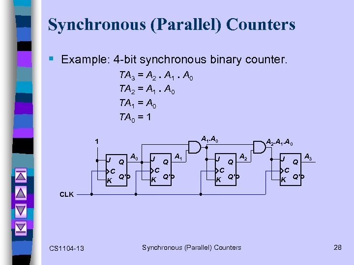 Synchronous (Parallel) Counters § Example: 4 -bit synchronous binary counter. TA 3 = A