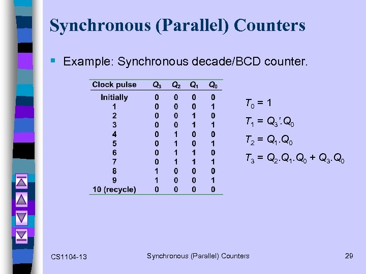 Synchronous (Parallel) Counters § Example: Synchronous decade/BCD counter. T 0 = 1 T 1