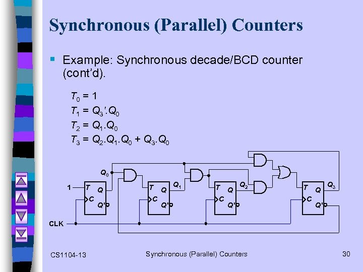 Synchronous (Parallel) Counters § Example: Synchronous decade/BCD counter (cont'd). T 0 = 1 T