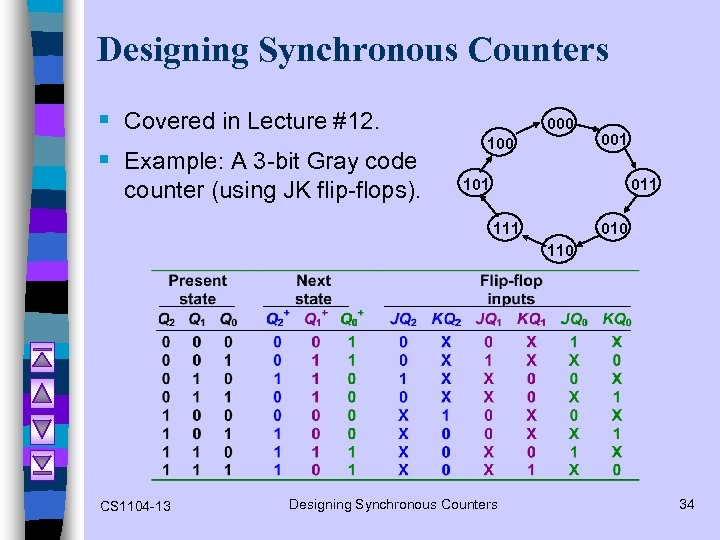 Designing Synchronous Counters § Covered in Lecture #12. § Example: A 3 -bit Gray