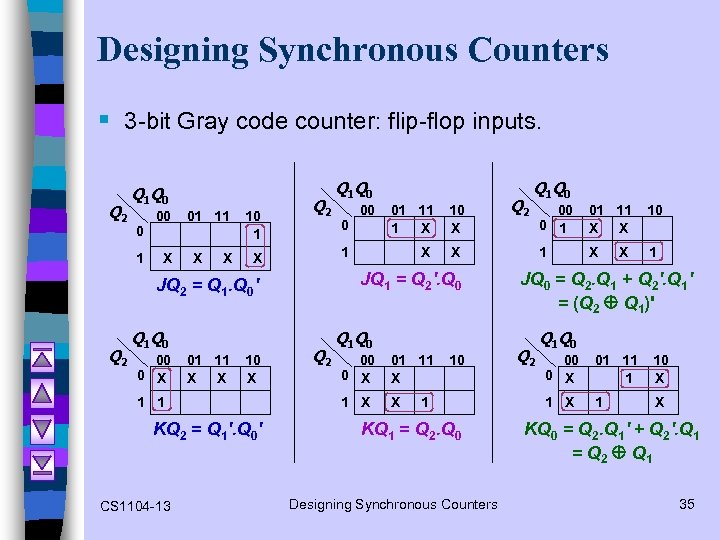 Designing Synchronous Counters § 3 -bit Gray code counter: flip-flop inputs. Q 2 Q