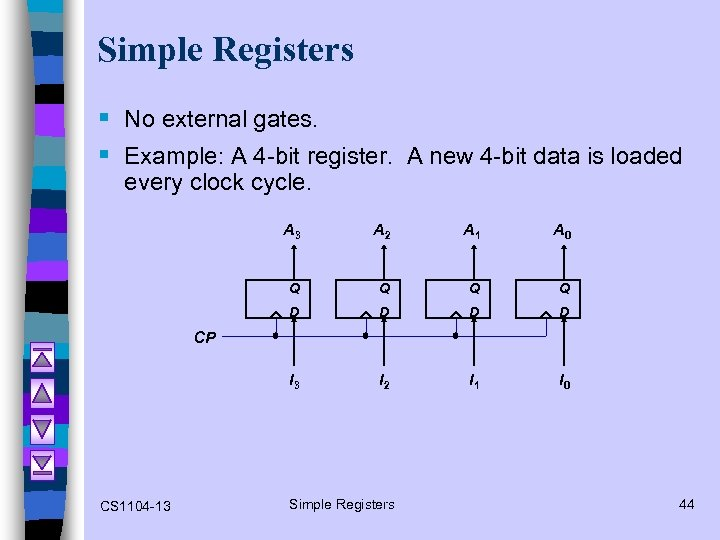 Simple Registers § No external gates. § Example: A 4 -bit register. A new