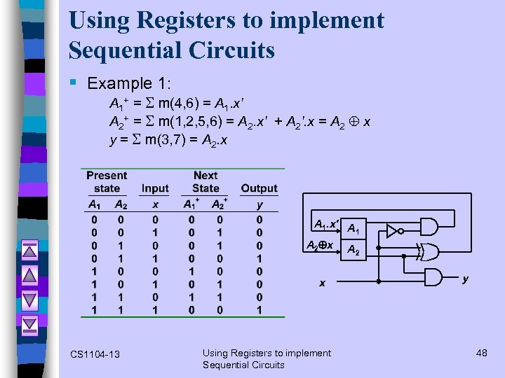 Using Registers to implement Sequential Circuits § Example 1: A 1+ = S m(4,