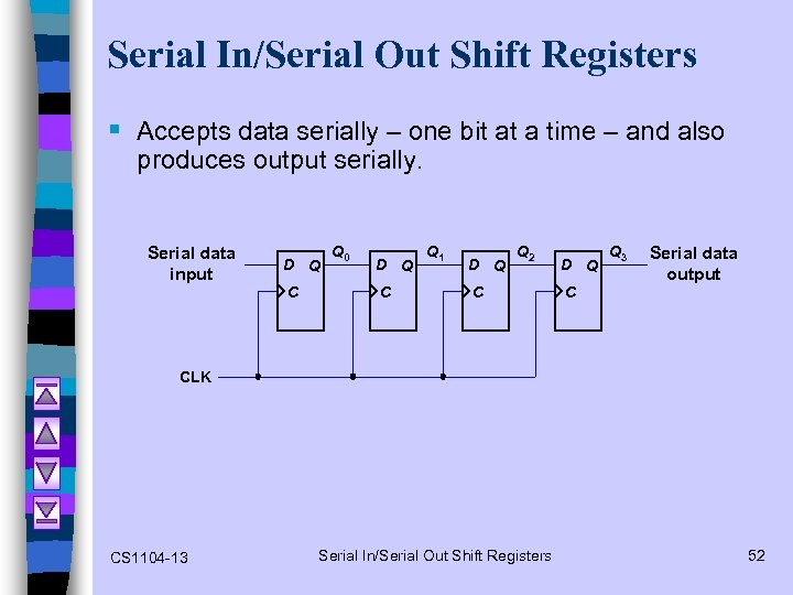 Serial In/Serial Out Shift Registers § Accepts data serially – one bit at a