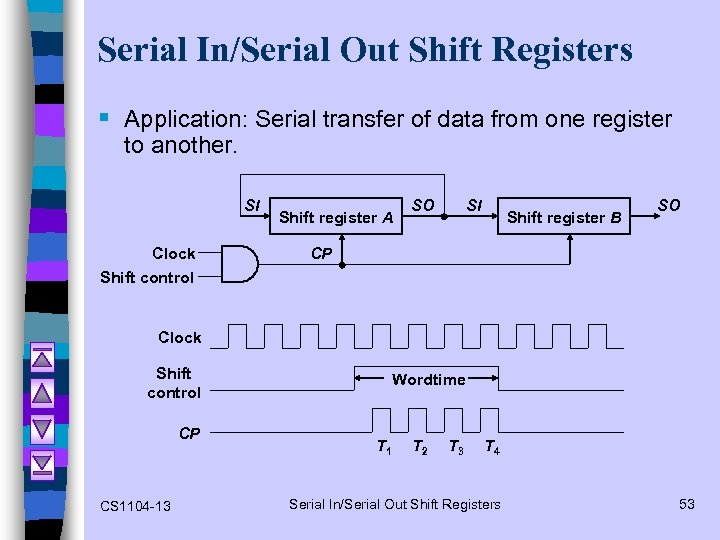 Serial In/Serial Out Shift Registers § Application: Serial transfer of data from one register