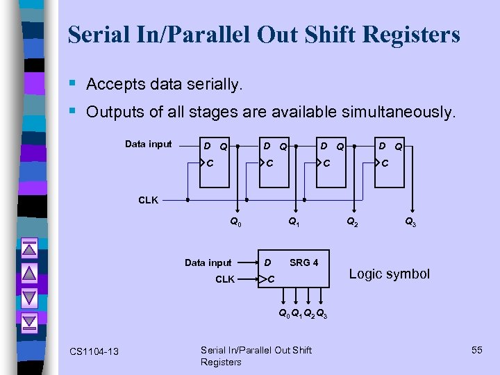 Serial In/Parallel Out Shift Registers § Accepts data serially. § Outputs of all stages