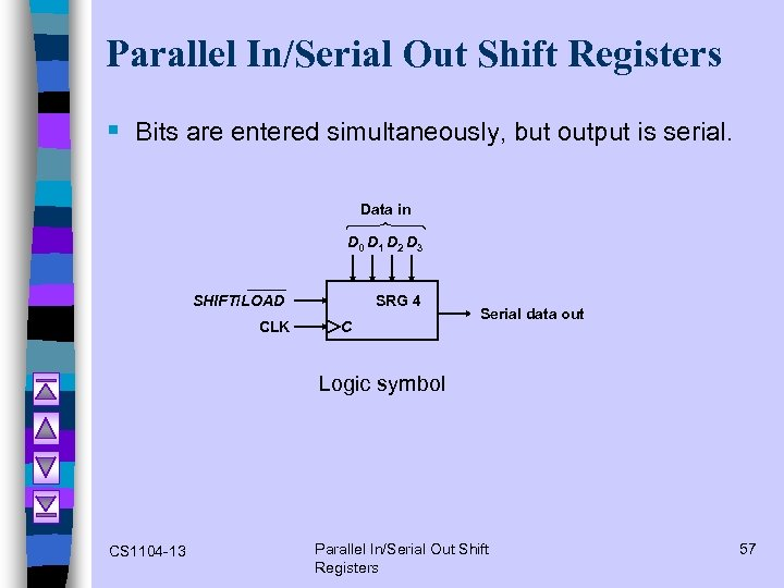Parallel In/Serial Out Shift Registers § Bits are entered simultaneously, but output is serial.