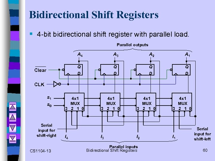 Bidirectional Shift Registers § 4 -bit bidirectional shift register with parallel load. Parallel outputs