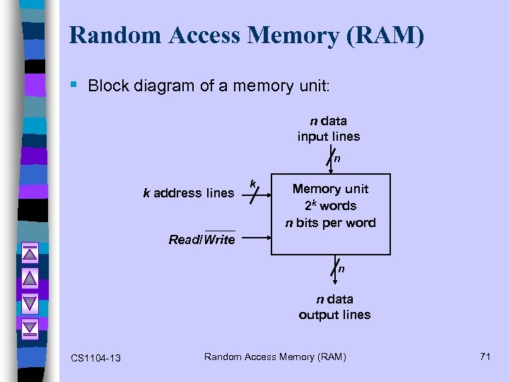 Random Access Memory (RAM) § Block diagram of a memory unit: n data input