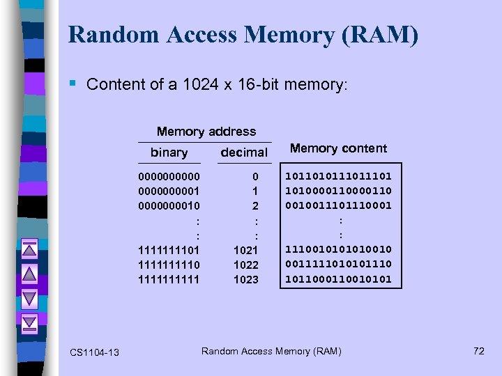 Random Access Memory (RAM) § Content of a 1024 x 16 -bit memory: Memory
