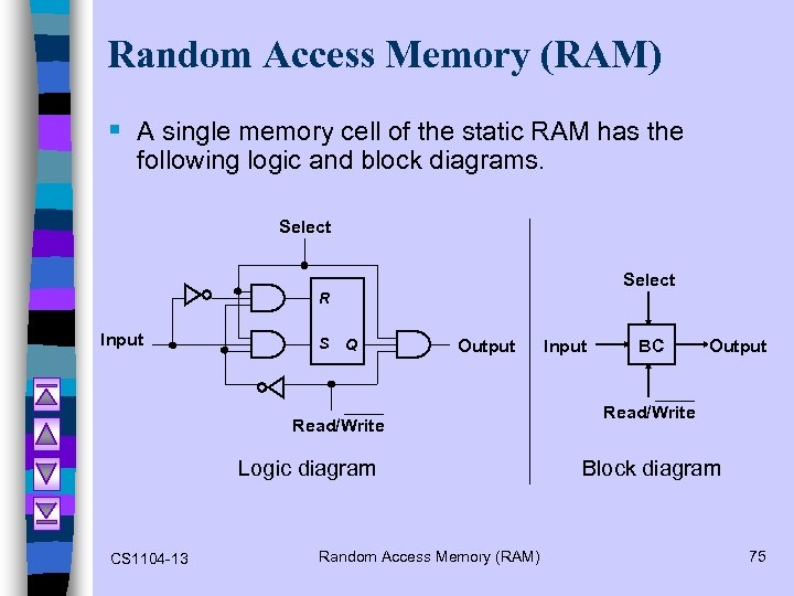 Random Access Memory (RAM) § A single memory cell of the static RAM has