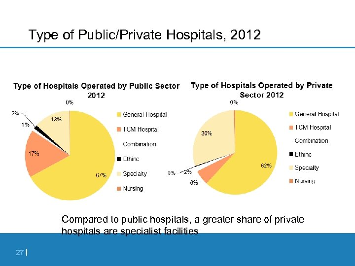 comparison of service quality between private and public hospitals: empirical evidences from pakista Empirical evidence or scientific evidence is evidence which serves the purpose of either supporting or counter a scientific hypothesis or theory a central theme of science and scientific method is that all evidence must be empirical, or at least empirically based, that is, it should depend.