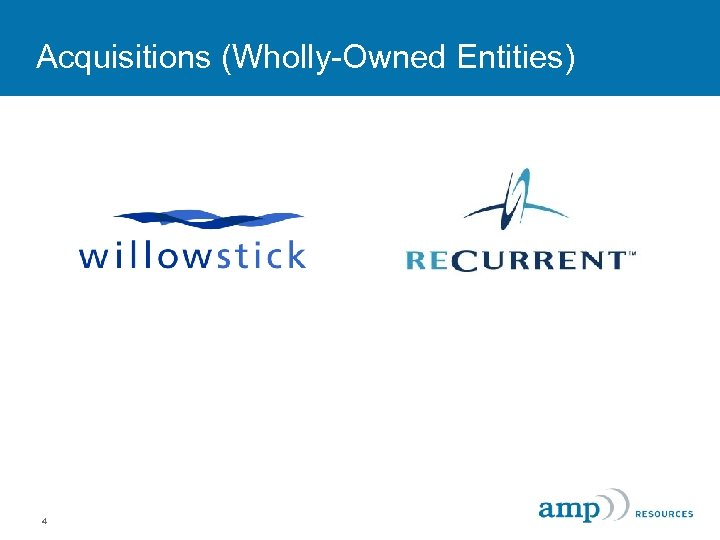 Acquisitions (Wholly-Owned Entities) 4