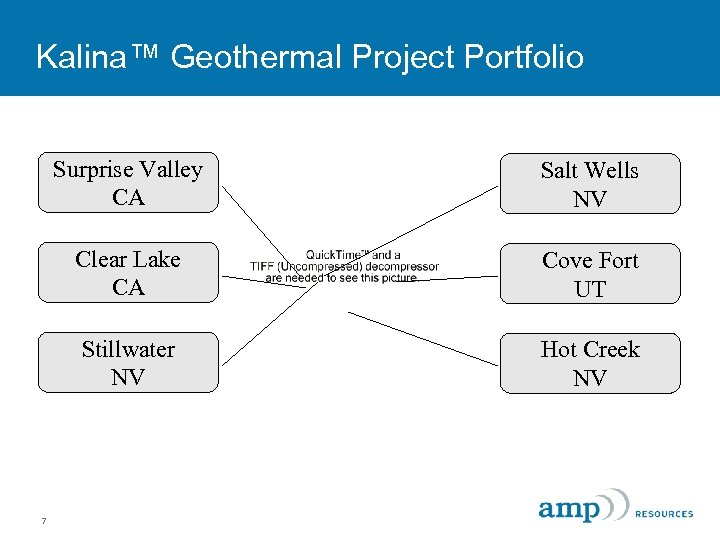 Kalina™ Geothermal Project Portfolio Surprise Valley CA Clear Lake CA Cove Fort UT Stillwater
