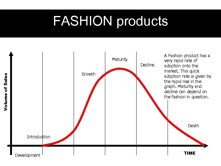 FASHION products Maturity Decline Volume of Sales Growth A Fashion product has a very