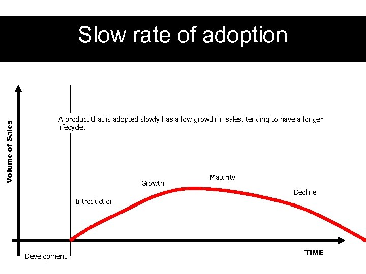 Volume of Sales Slow rate of adoption A product that is adopted slowly has