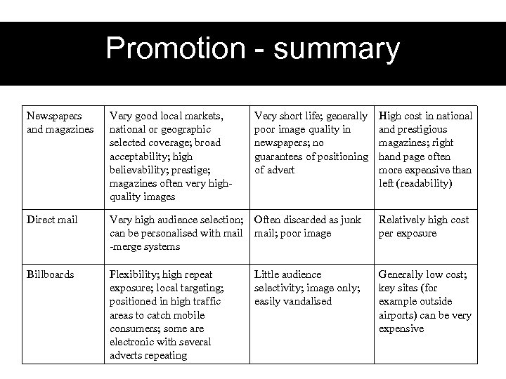 Promotion - summary Newspapers and magazines Very good local markets, national or geographic selected