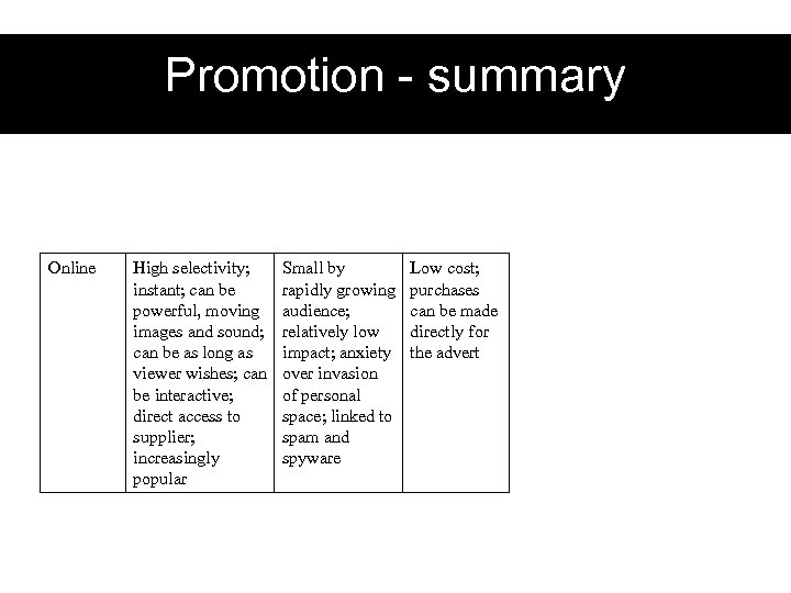 Promotion - summary Online High selectivity; instant; can be powerful, moving images and sound;