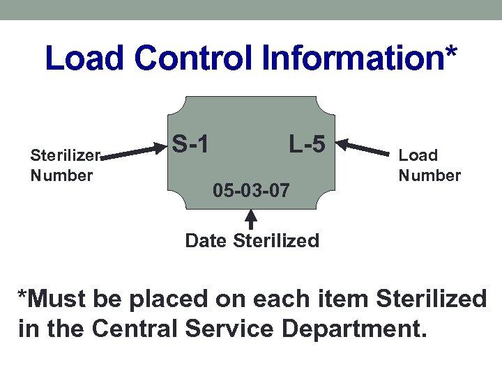 Load Control Information* Sterilizer Number S-1 L-5 05 -03 -07 Load Number Date Sterilized