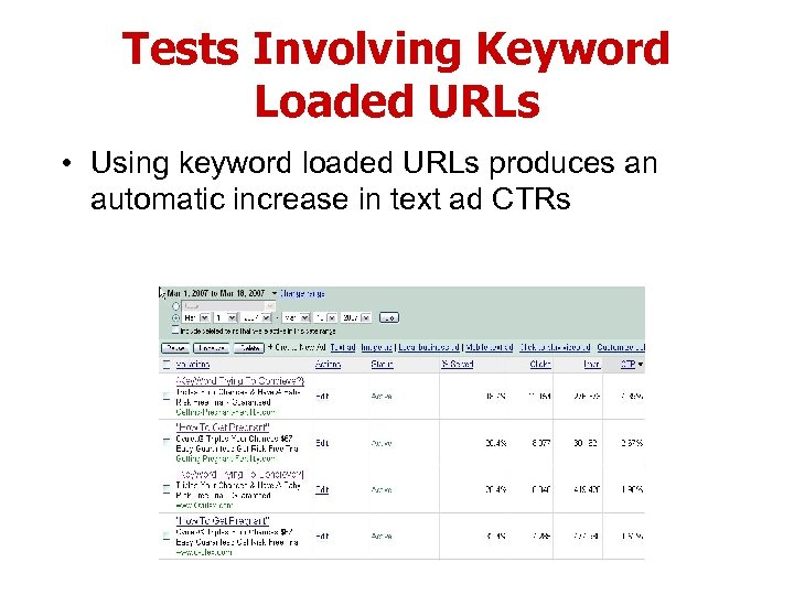 Tests Involving Keyword Loaded URLs • Using keyword loaded URLs produces an automatic increase