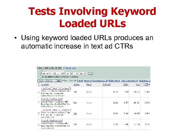 Tests Involving Keyword Loaded URLs • Using keyword loaded URLs produces an automatic increase