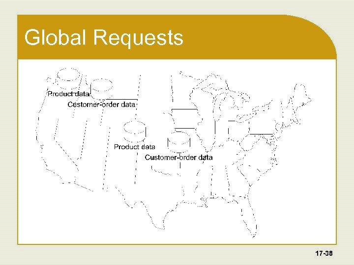 Global Requests 17 -38