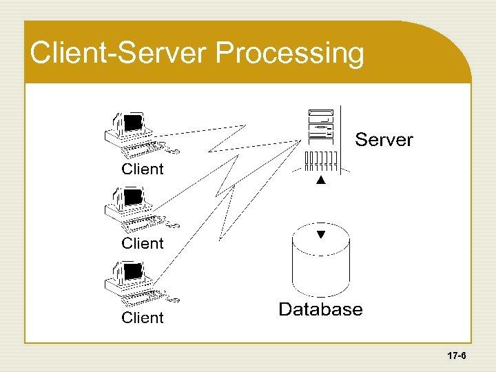 Client-Server Processing 17 -6