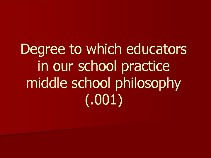 Degree to which educators in our school practice middle school philosophy (. 001)