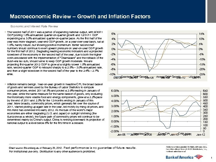 Macroeconomic Review – Growth and Inflation Factors Economic and Interest Rate Review § The
