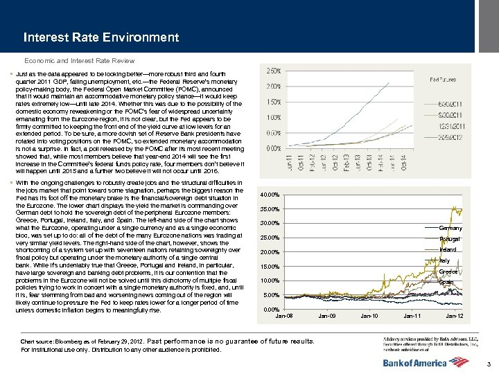 Interest Rate Environment Economic and Interest Rate Review § Just as the data appeared