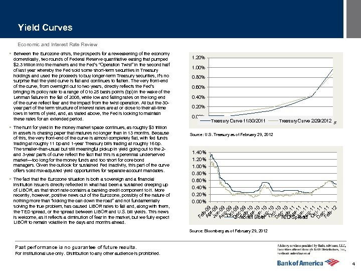 Yield Curves Economic and Interest Rate Review domestically, two rounds of Federal Reserve quantitative