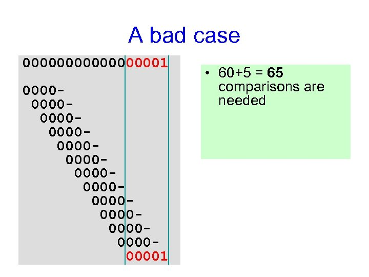 A bad case 000000001 000000000000000000000000001 • 60+5 = 65 comparisons are needed • How