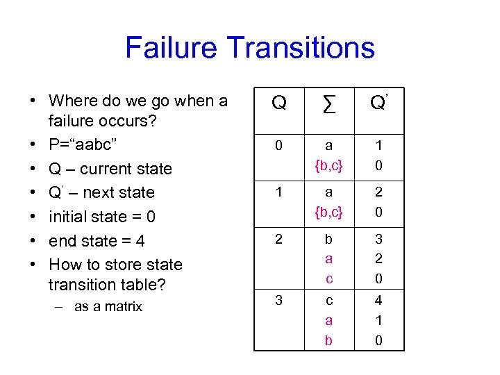 """Failure Transitions • Where do we go when a failure occurs? • P=""""aabc"""" •"""