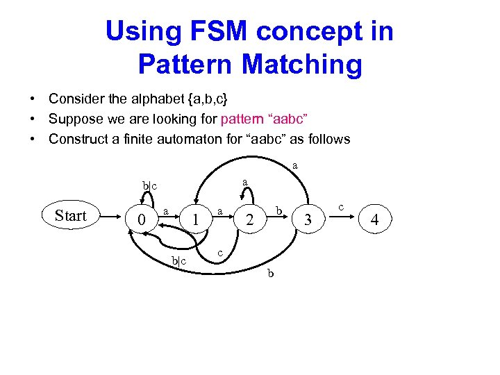 Using FSM concept in Pattern Matching • Consider the alphabet {a, b, c} •