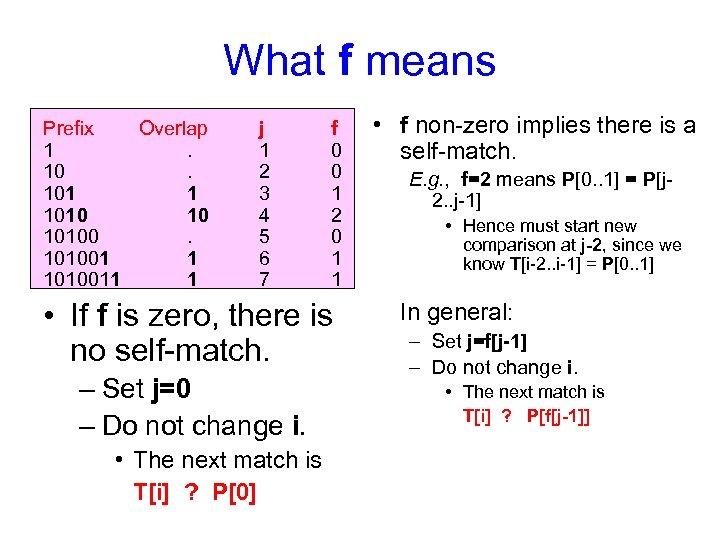 What f means Prefix Overlap 1. 101 1 1010 10 101001 1 1010011 1