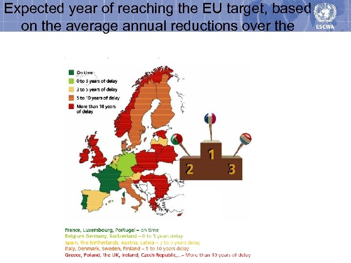 Expected year of reaching the EU target, based on the average annual reductions over
