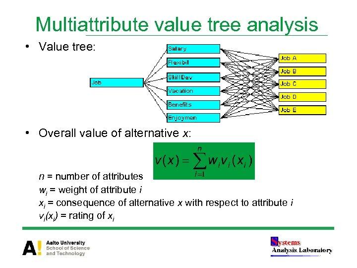 Multiattribute value tree analysis • Value tree: • Overall value of alternative x: n